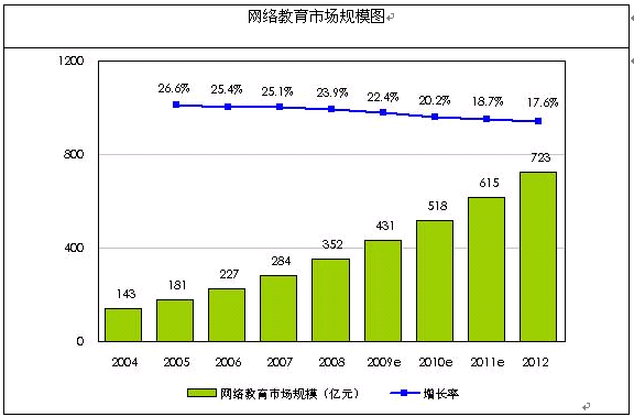 2014-2019年中国k12家教辅导行业市场分析与发展战略研究报告
