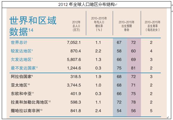 2019年65岁以上人口数_2004年-2019年劳动力人口比例趋势图-或许有一天你也会心甘