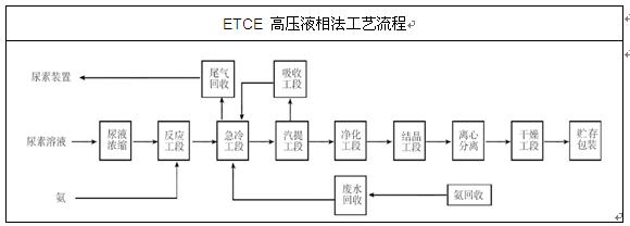 电路 电路图 电子 设计 素材 原理图 580_208