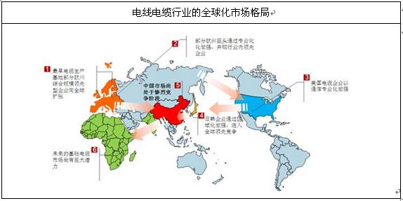 空白中国省份地图