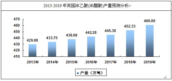 统计表  图表:2006-2014年中国社会消费品零售总额