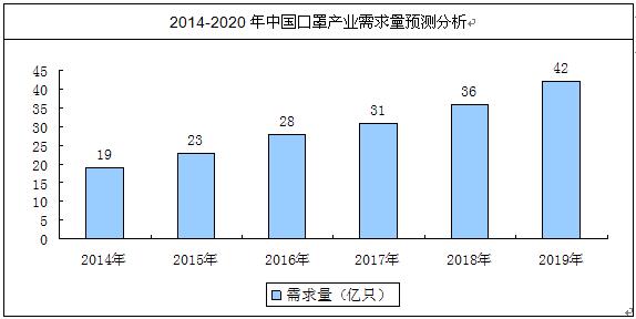 第一节 胶州市滨海口罩厂106  一,企业概况106  二,企业主要经济指标