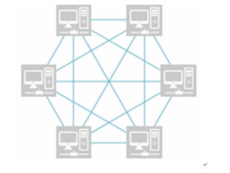 广义来讲,区块链技术是利用块链式数据结构来验证与存储数据,利 用
