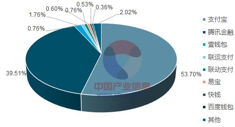 互联网金融市场分析报告_2018-2024年中国互联网金融.