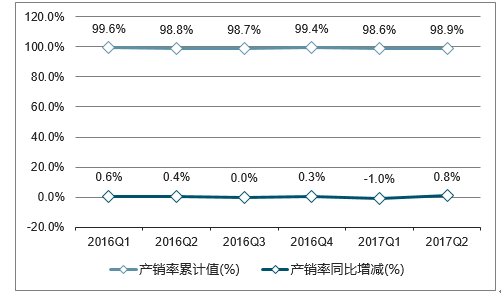 2018-2024年中国集成电路行业分析与投资趋势研究报告