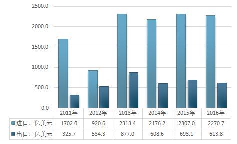 2018-2024年中国互联网 集成电路行业市场运营态势与投资前景咨询报告