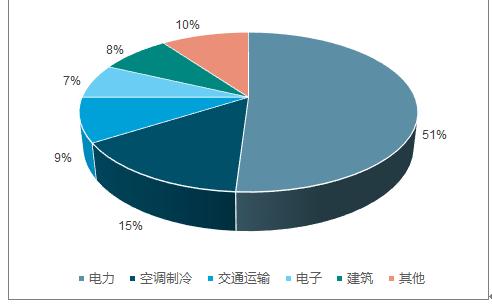02>02 能源矿产 02>02 新能源 02>02 2019-2025年中国精