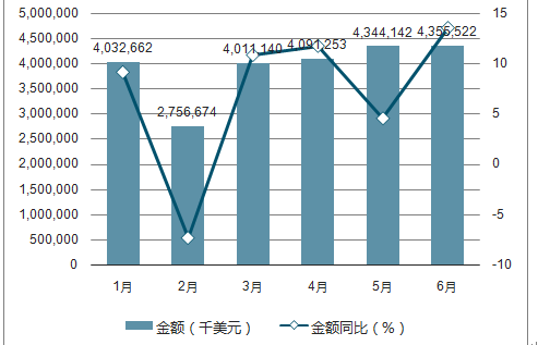 2019-2025年中国汽车零配件市场深度评估与发展方向研究报告