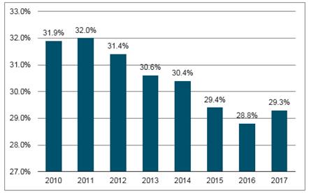 中国历年gdp一览表_中国gdp增速历年 gdp增长率2018 我国gdp年均增长率 利率表信息网