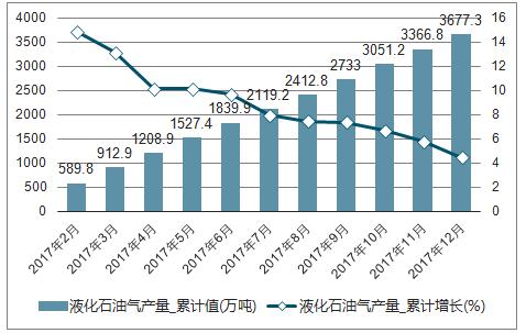 02>02 能源矿产 02>02 其他 02>02 2019-2025年中国液化
