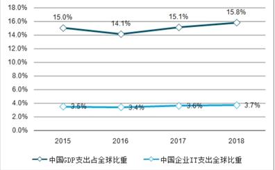 2021中国gdp全球占比_2017年我国各线市人均GDP 各线市人口占比 世界各国人均用电量及家用电器市场规模预测分析